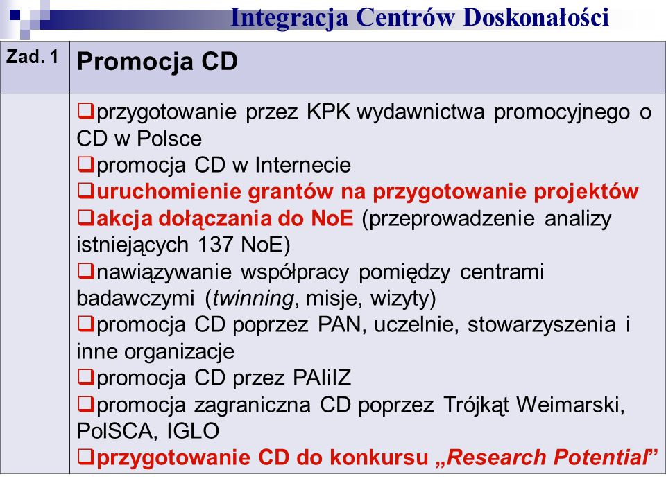 Integracja Centrów Doskonałości Zad. 1 Promocja CD przygotowanie przez KPK wydawnictwa promocyjnego o CD w Polsce promocja CD w Internecie uruchomieni