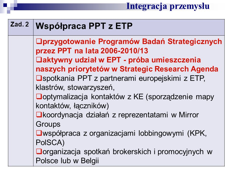 Integracja przemysłu Zad. 2 Współpraca PPT z ETP przygotowanie Programów Badań Strategicznych przez PPT na lata 2006-2010/13 aktywny udział w EPT - pr