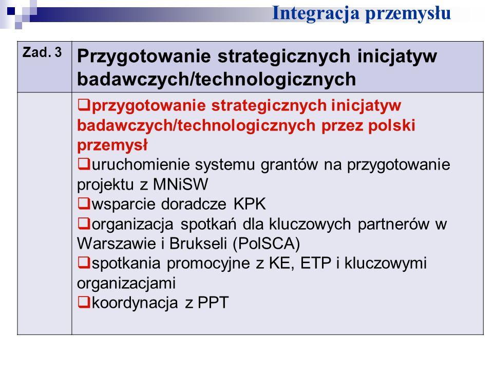 Integracja przemysłu Zad. 3 Przygotowanie strategicznych inicjatyw badawczych/technologicznych przygotowanie strategicznych inicjatyw badawczych/techn