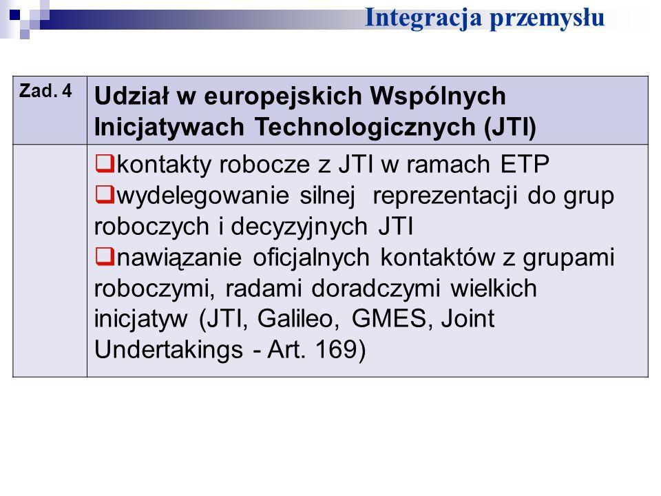Integracja przemysłu Zad. 4 Udział w europejskich Wspólnych Inicjatywach Technologicznych (JTI) kontakty robocze z JTI w ramach ETP wydelegowanie siln
