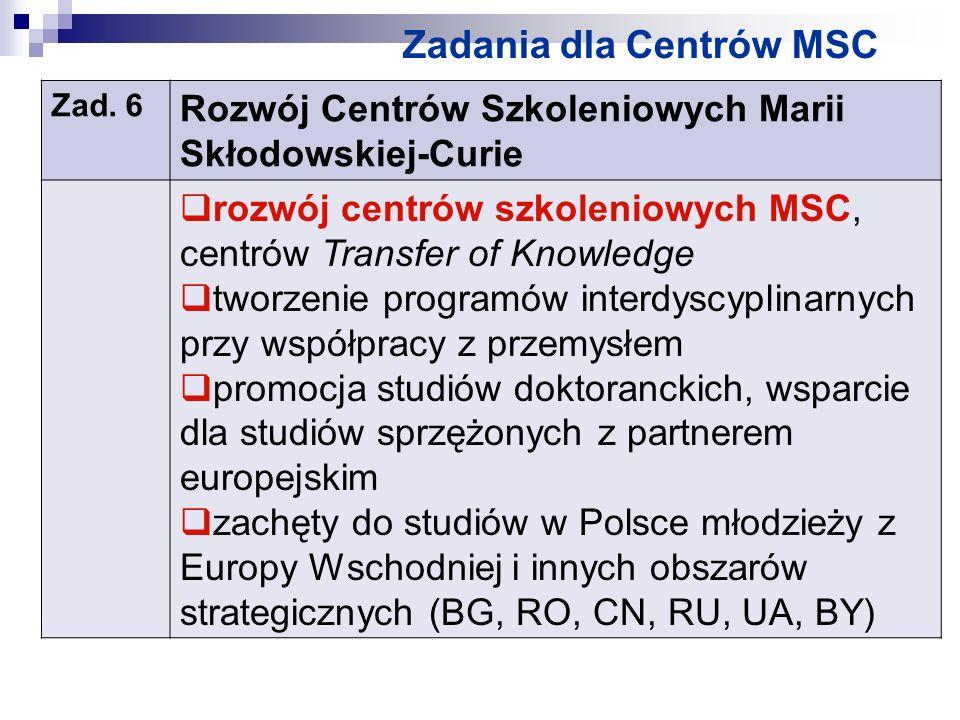 Zadania dla Centrów MSC Zad. 6 Rozwój Centrów Szkoleniowych Marii Skłodowskiej-Curie rozwój centrów szkoleniowych MSC, centrów Transfer of Knowledge t