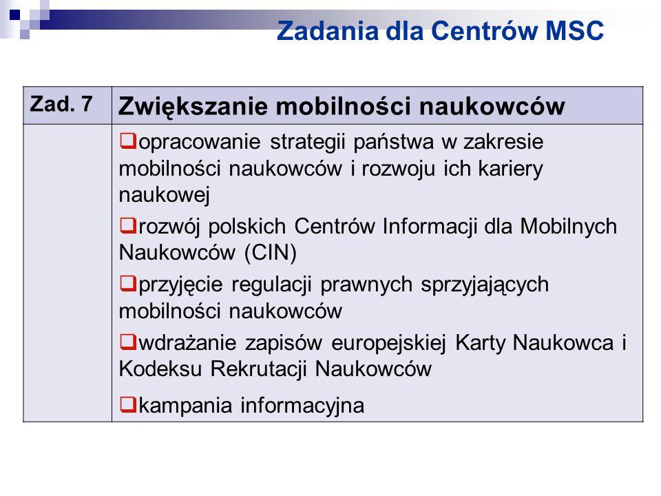 Zadania dla Centrów MSC Zad. 7 Zwiększanie mobilności naukowców opracowanie strategii państwa w zakresie mobilności naukowców i rozwoju ich kariery na