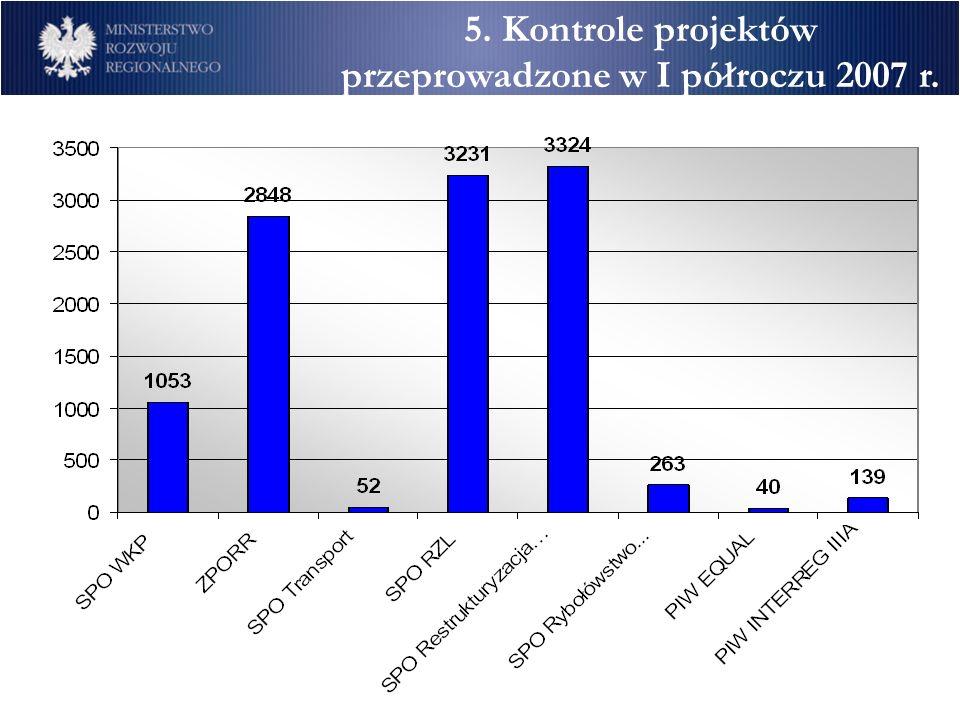 5. Kontrole projektów przeprowadzone w I półroczu 2007 r.