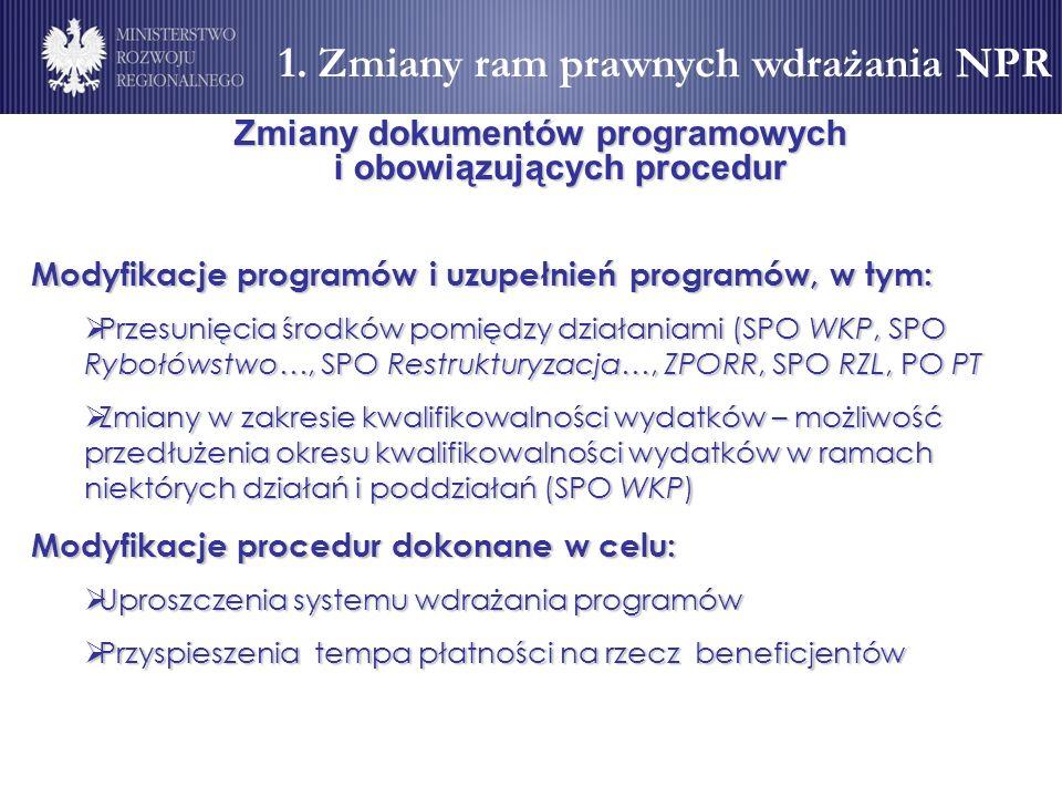 1. Zmiany ram prawnych wdrażania NPR Zmiany dokumentów programowych i obowiązujących procedur Modyfikacje programów i uzupełnień programów, w tym: Prz