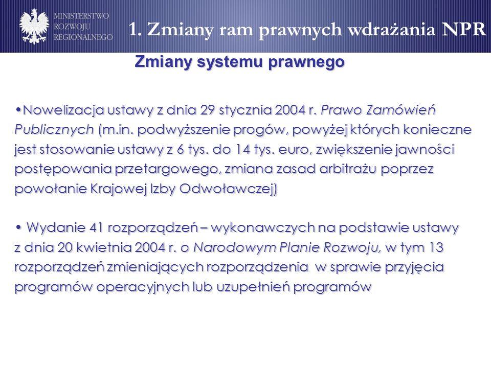 Nowelizacja ustawy z dnia 29 stycznia 2004 r. Prawo Zamówień Publicznych (m.in. podwyższenie progów, powyżej których konieczne jest stosowanie ustawy
