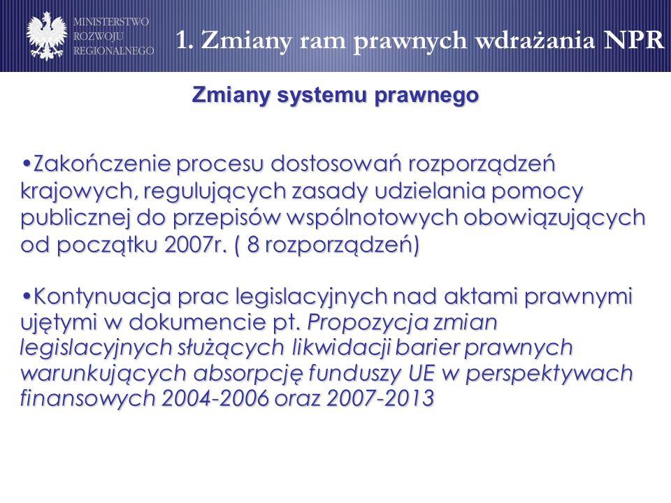 Zakończenie procesu dostosowań rozporządzeń krajowych, regulujących zasady udzielania pomocy publicznej do przepisów wspólnotowych obowiązujących od p