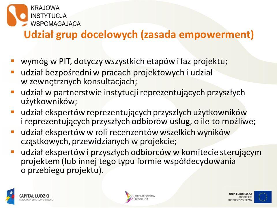 Udział grup docelowych (zasada empowerment) wymóg w PIT, dotyczy wszystkich etapów i faz projektu; udział bezpośredni w pracach projektowych i udział