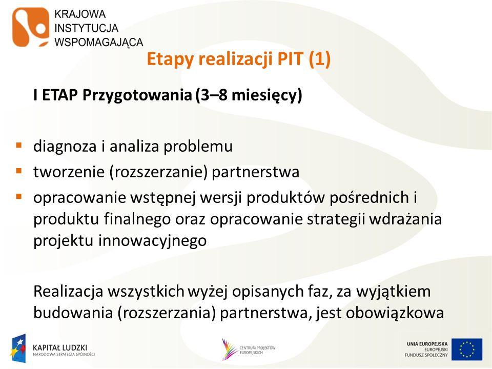 I ETAP Przygotowania (3–8 miesięcy) diagnoza i analiza problemu tworzenie (rozszerzanie) partnerstwa opracowanie wstępnej wersji produktów pośrednich