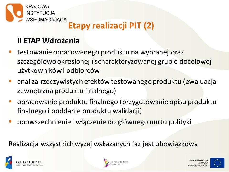 II ETAP Wdrożenia testowanie opracowanego produktu na wybranej oraz szczegółowo określonej i scharakteryzowanej grupie docelowej użytkowników i odbior