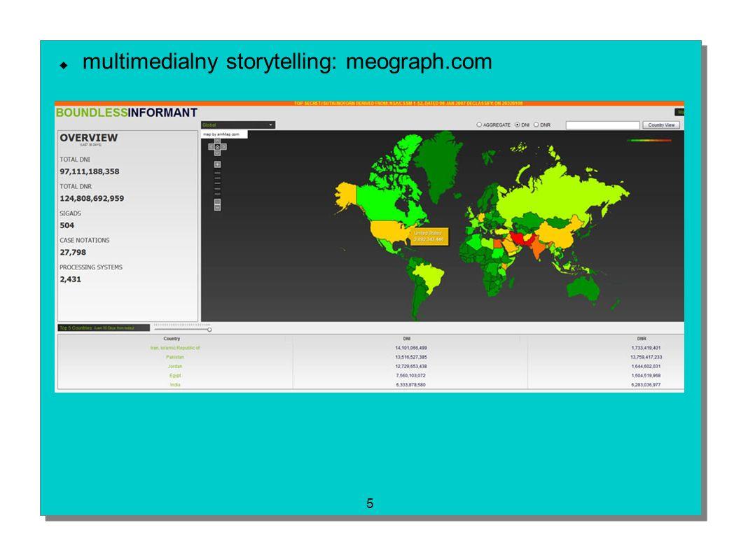 5 multimedialny storytelling: meograph.com