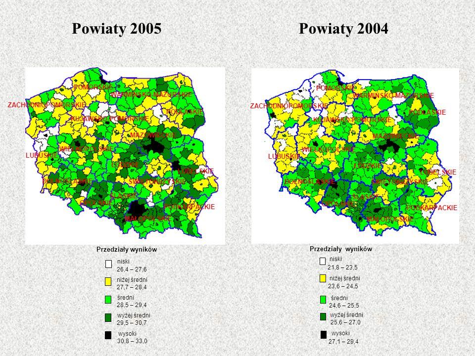 Powiaty 2004 niski 25,6 – 27,0 24,6 – 25,5 Przedziały wyników 21,8 – 23,5 wyżej średni niżej średni 23,6 – 24,5 wysoki 27,1 – 29,4 średni Powiaty 2005