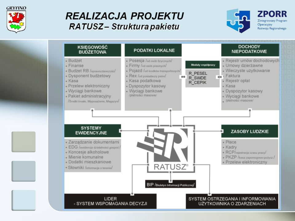 REALIZACJA PROJEKTU - Lokalny Operator Społeczeństwa Informacyjnego (LOSI) - główne zadania Integracja informacji i usług elektronicznych Koordynacja działań oraz inicjacja nowych inicjatyw i usług Prowadzenie portalu miejskiego Wrota Gryfina Organizacja spójnego systemu zarządzania informacją lokalną (zbieranie, przetwarzanie oraz udostępnianie informacji) promowaniem i szkoleniami z zakresu społeczeństwa informacyjnego.