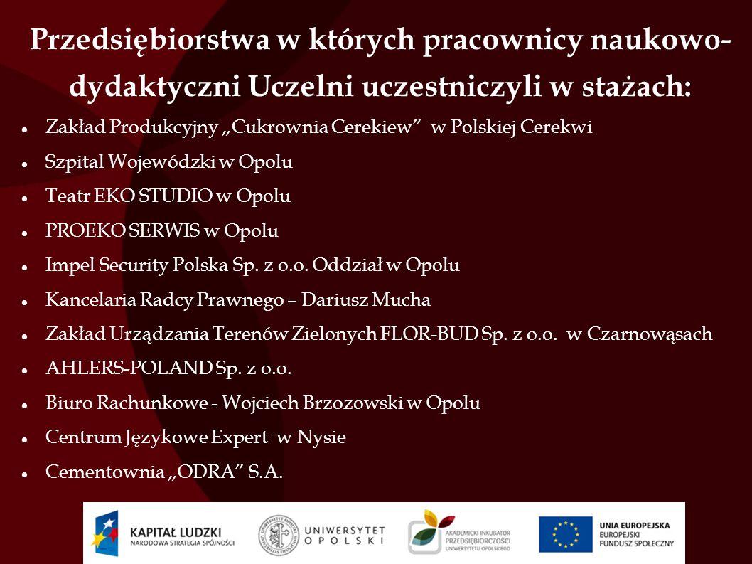 Przedsiębiorstwa w których pracownicy naukowo- dydaktyczni Uczelni uczestniczyli w stażach: Zakład Produkcyjny Cukrownia Cerekiew w Polskiej Cerekwi S