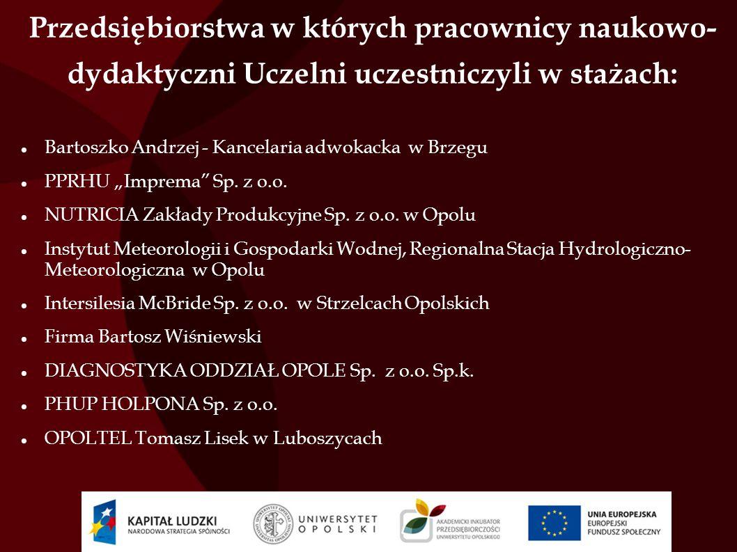 Przedsiębiorstwa w których pracownicy naukowo- dydaktyczni Uczelni uczestniczyli w stażach: Bartoszko Andrzej - Kancelaria adwokacka w Brzegu PPRHU Im