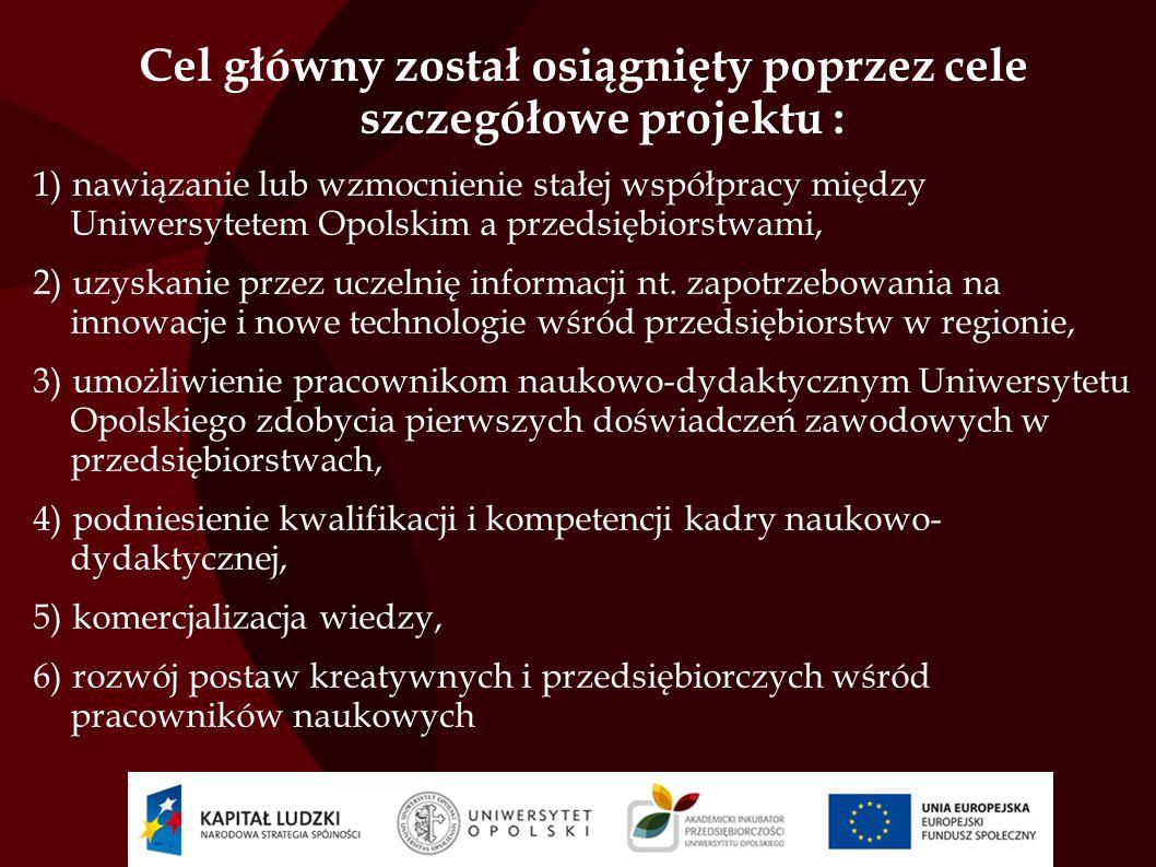Cel główny został osiągnięty poprzez cele szczegółowe projektu : 1)nawiązanie lub wzmocnienie stałej współpracy między Uniwersytetem Opolskim a przeds