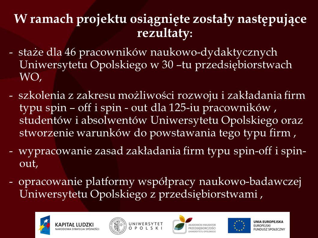 W ramach projektu osiągnięte zostały następujące rezultaty : - staże dla 46 pracowników naukowo-dydaktycznych Uniwersytetu Opolskiego w 30 –tu przedsi
