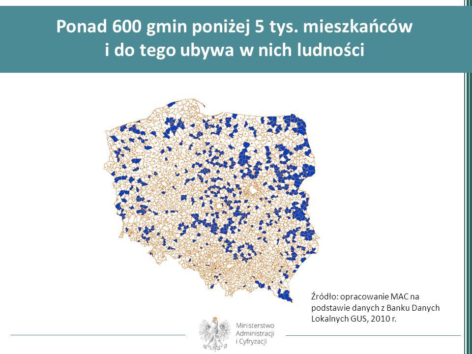Ponad 600 gmin poniżej 5 tys. mieszkańców i do tego ubywa w nich ludności Źródło: opracowanie MAC na podstawie danych z Banku Danych Lokalnych GUS, 20
