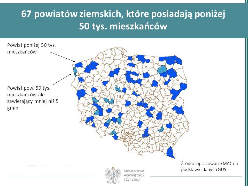 67 powiatów ziemskich, które posiadają poniżej 50 tys. mieszkańców Powiat poniżej 50 tys. mieszkańców Powiat pow. 50 tys. mieszkańców ale zawierający