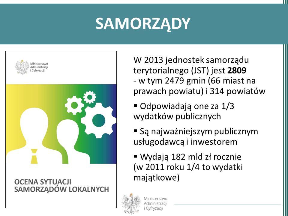 SAMORZĄDY W 2013 jednostek samorządu terytorialnego (JST) jest 2809 - w tym 2479 gmin (66 miast na prawach powiatu) i 314 powiatów Odpowiadają one za