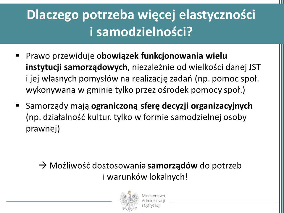 Struktury samorządowe 2,8 tys.