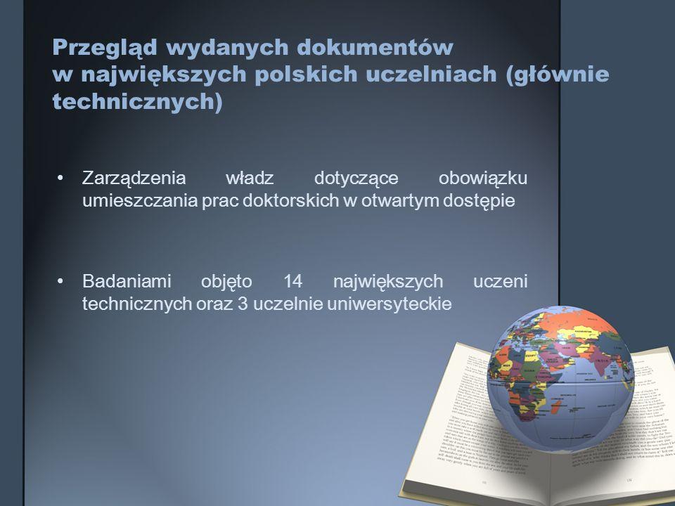 Przegląd wydanych dokumentów w największych polskich uczelniach (głównie technicznych) Zarządzenia władz dotyczące obowiązku umieszczania prac doktors