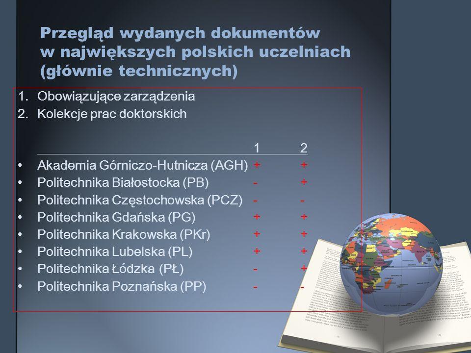 1.Obowiązujące zarządzenia 2.Kolekcje prac doktorskich 12 Akademia Górniczo-Hutnicza (AGH)++ Politechnika Białostocka (PB)-+ Politechnika Częstochowsk