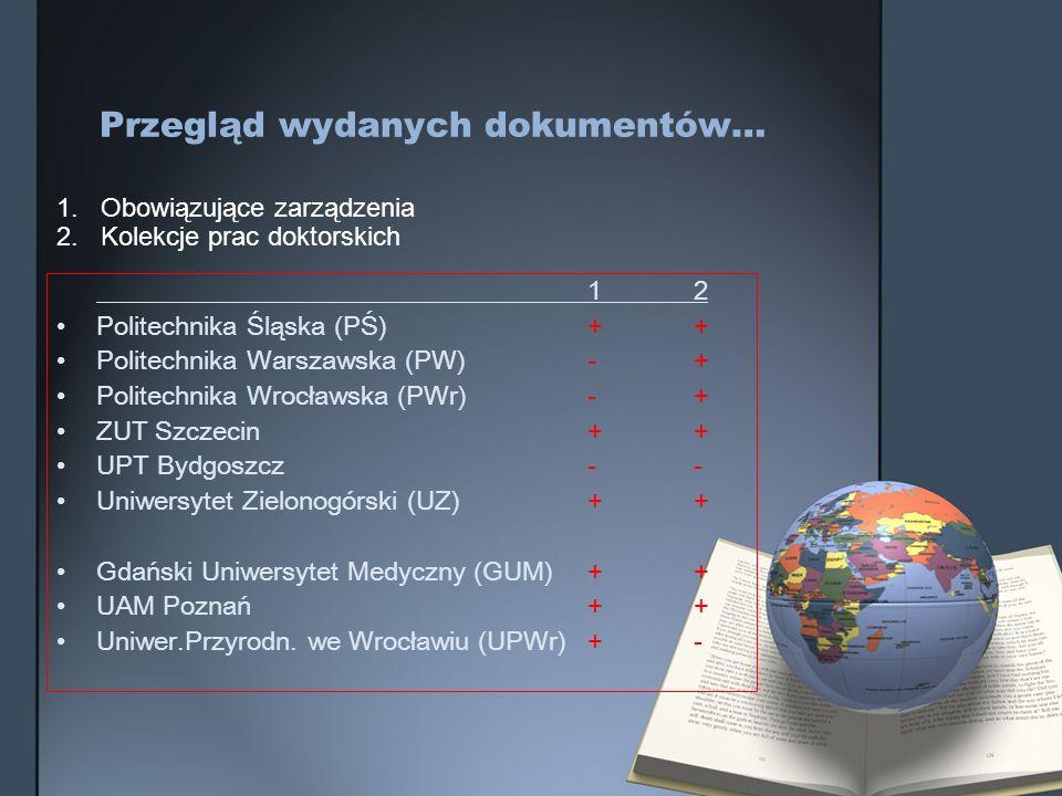 12 Politechnika Śląska (PŚ)++ Politechnika Warszawska (PW)-+ Politechnika Wrocławska (PWr)-+ ZUT Szczecin++ UPT Bydgoszcz -- Uniwersytet Zielonogórski