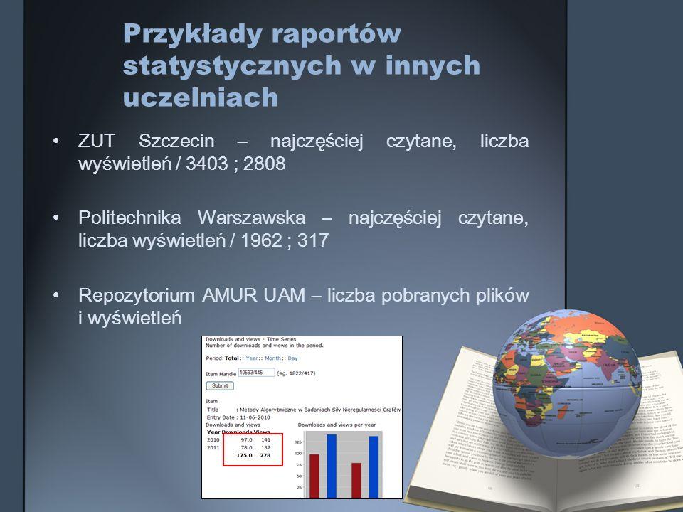 Przykłady raportów statystycznych w innych uczelniach ZUT Szczecin – najczęściej czytane, liczba wyświetleń / 3403 ; 2808 Politechnika Warszawska – na