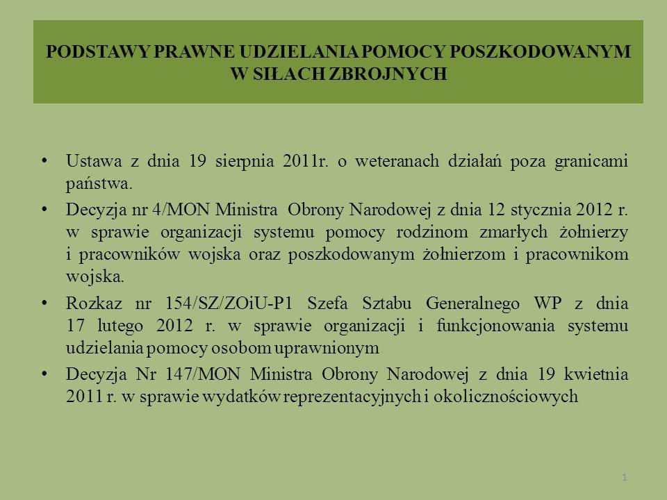 PODSTAWY PRAWNE UDZIELANIA POMOCY POSZKODOWANYM W SIŁACH ZBROJNYCH Ustawa z dnia 19 sierpnia 2011r. o weteranach działań poza granicami państwa. Decyz