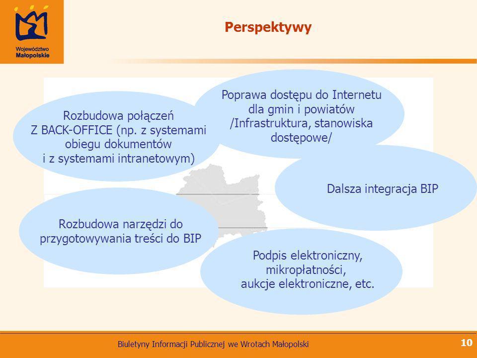Biuletyny Informacji Publicznej we Wrotach Małopolski 10 Rozbudowa narzędzi do przygotowywania treści do BIP Rozbudowa połączeń Z BACK-OFFICE (np. z s