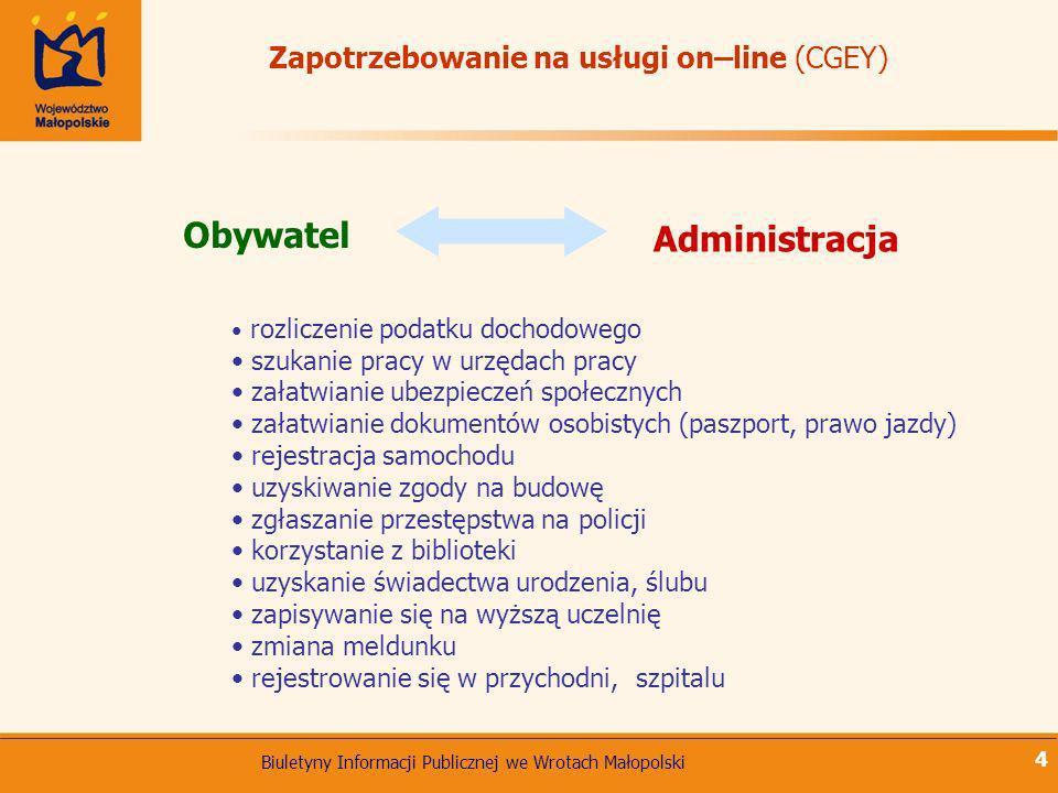 Biuletyny Informacji Publicznej we Wrotach Małopolski 4 Obywatel rozliczenie podatku dochodowego szukanie pracy w urzędach pracy załatwianie ubezpiecz