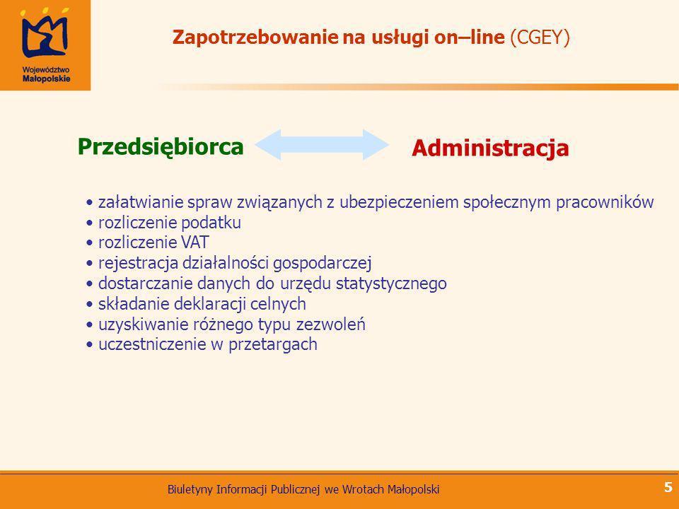 Biuletyny Informacji Publicznej we Wrotach Małopolski 5 Przedsiębiorca załatwianie spraw związanych z ubezpieczeniem społecznym pracowników rozliczeni