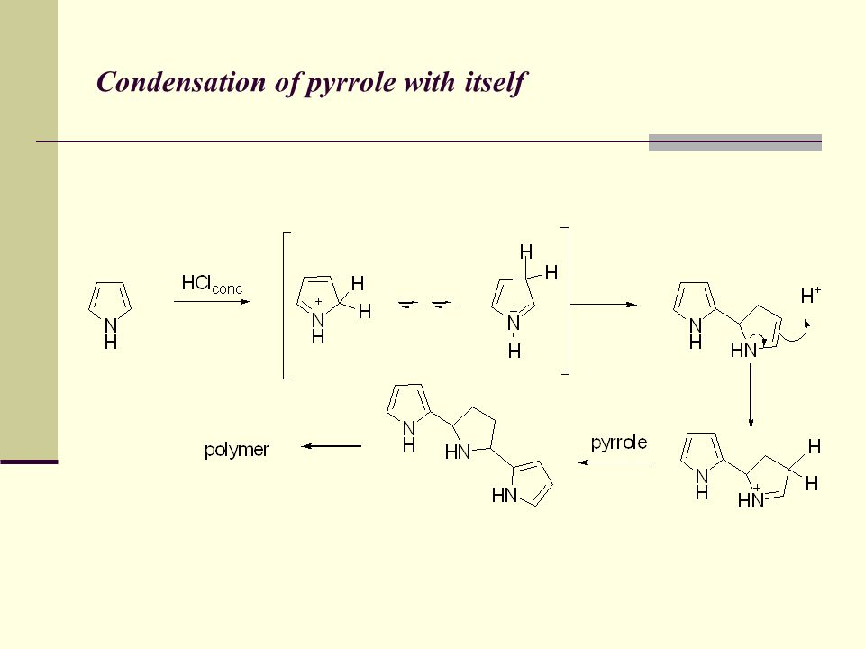 Condensation of pyrrole with itself