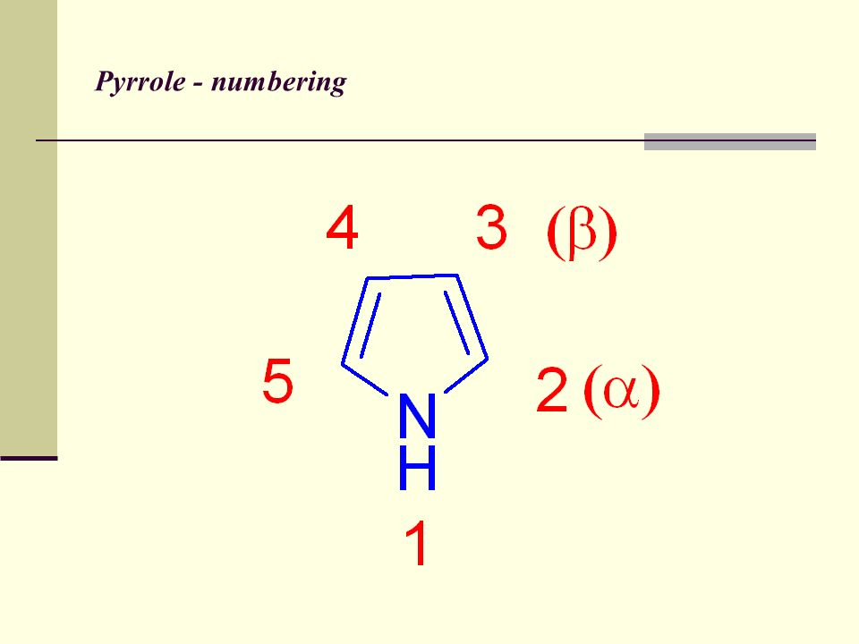 Pyrrole - numbering