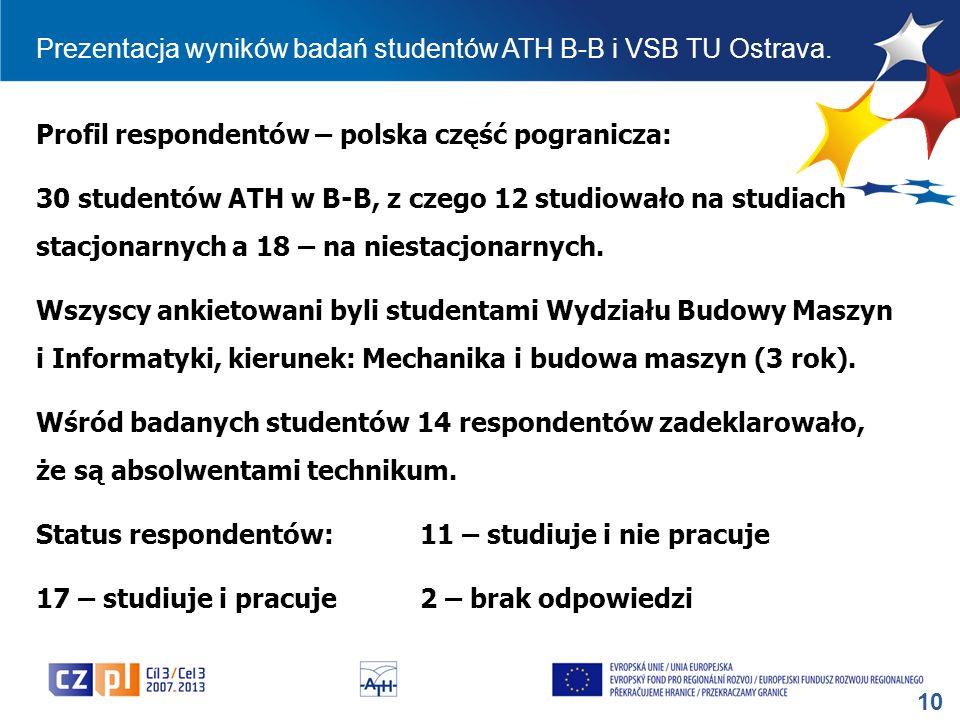 Prezentacja wyników badań studentów ATH B-B i VSB TU Ostrava. 10 Profil respondentów – polska część pogranicza: 30 studentów ATH w B-B, z czego 12 stu