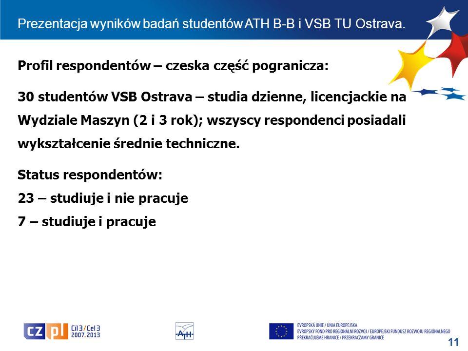 Prezentacja wyników badań studentów ATH B-B i VSB TU Ostrava. 11 Profil respondentów – czeska część pogranicza: 30 studentów VSB Ostrava – studia dzie