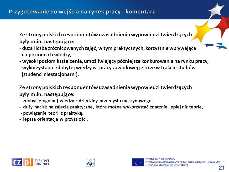 21 Ze strony polskich respondentów uzasadnienia wypowiedzi twierdzących były m.in. następujące: - duża liczba zróżnicowanych zajęć, w tym praktycznych