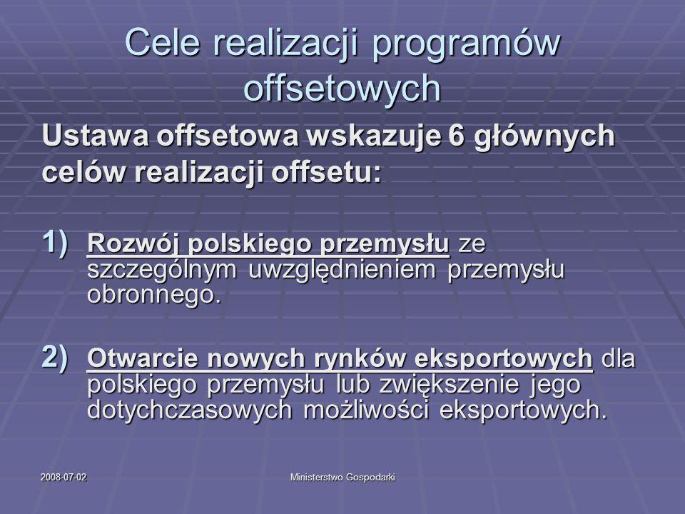 2008-07-02Ministerstwo Gospodarki Cele realizacji programów offsetowych Ustawa offsetowa wskazuje 6 głównych celów realizacji offsetu: 1) Rozwój polsk