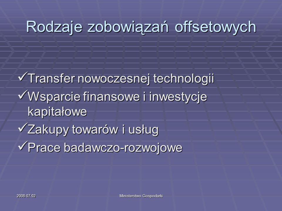 2008-07-02Ministerstwo Gospodarki Rodzaje zobowiązań offsetowych Transfer nowoczesnej technologii Transfer nowoczesnej technologii Wsparcie finansowe