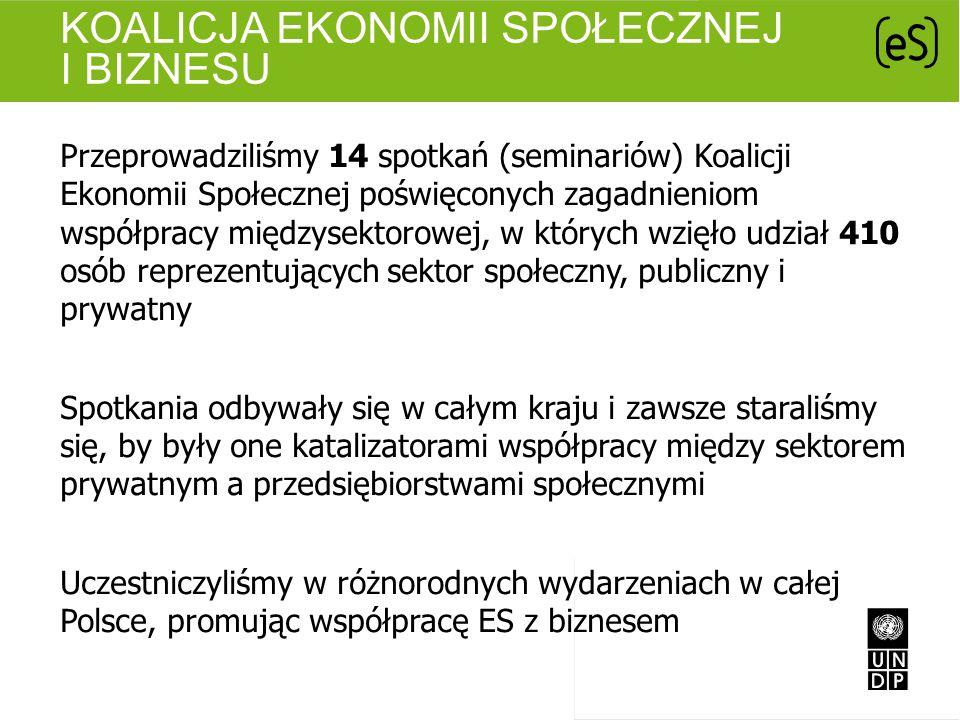 KOALICJA EKONOMII SPOŁECZNEJ I BIZNESU Przeprowadziliśmy 14 spotkań (seminariów) Koalicji Ekonomii Społecznej poświęconych zagadnieniom współpracy mię