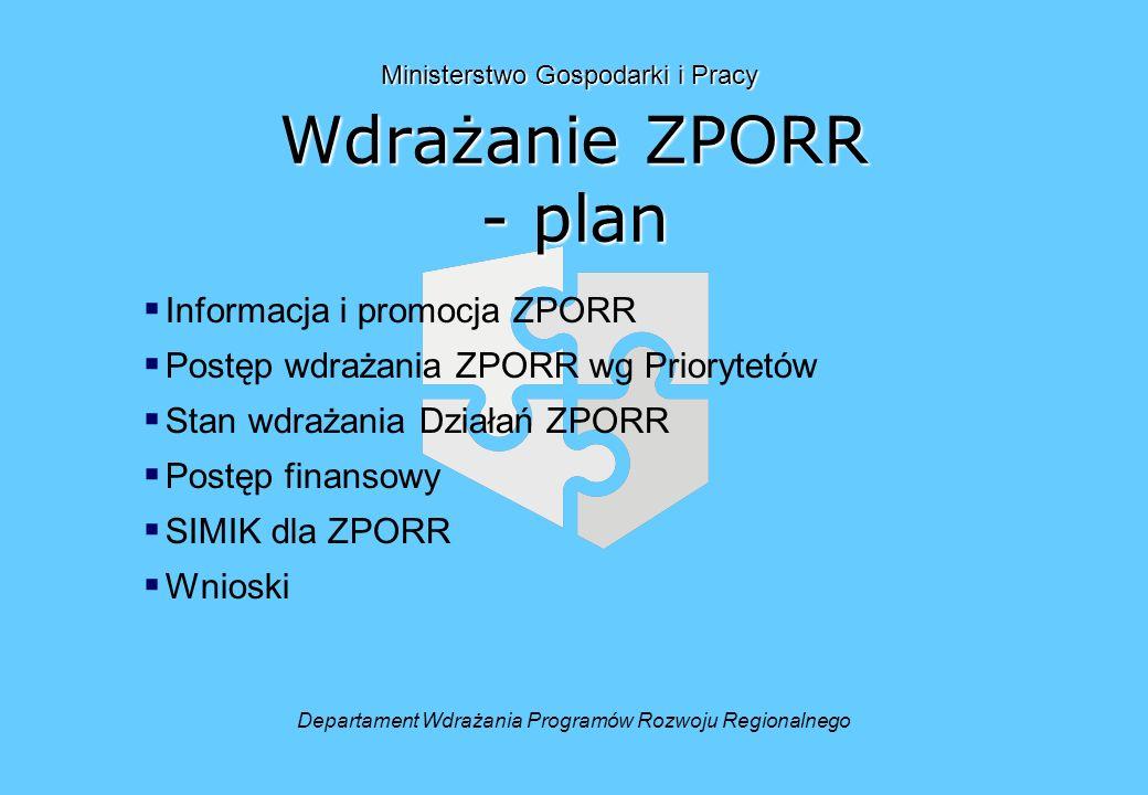 Ministerstwo Gospodarki i Pracy Ministerstwo Gospodarki i Pracy Zmiany legislacyjne 1 Rozporządzenie Ministra Gospodarki i Pracy z dnia 1 czerwca 2005 r.