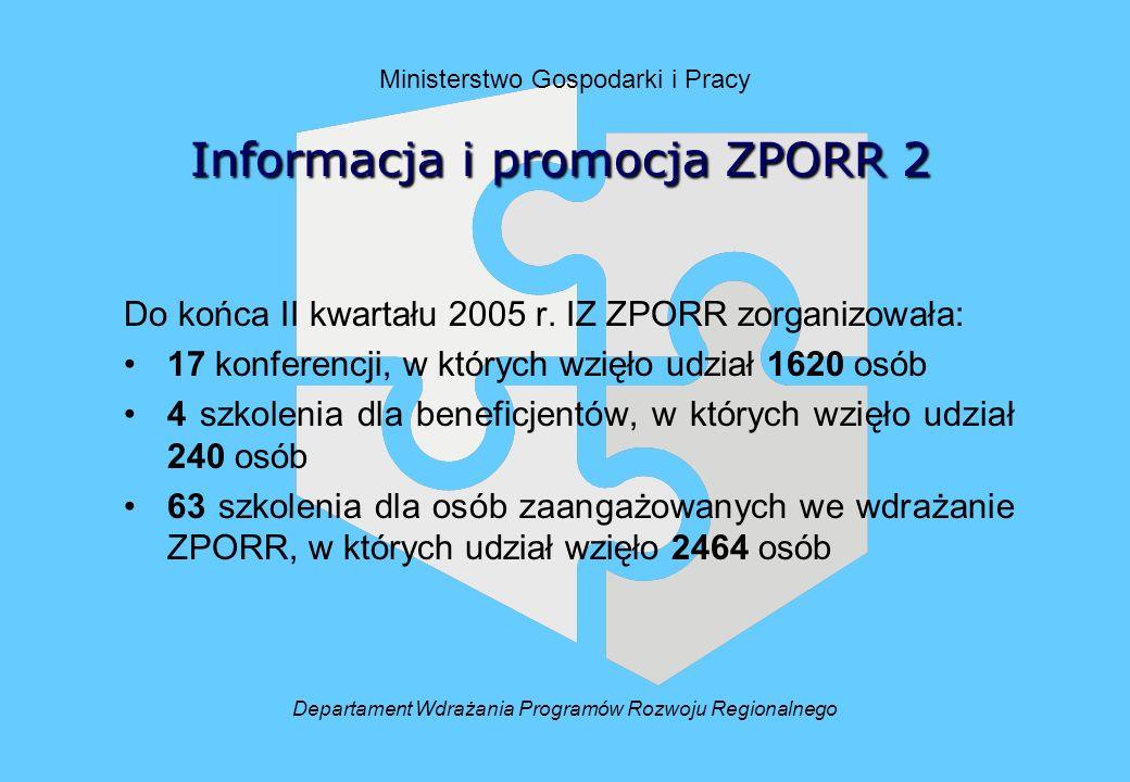 Wdrażanie Priorytetu 1 ( wg liczby wniosków i umów) Ministerstwo Gospodarki i Pracy