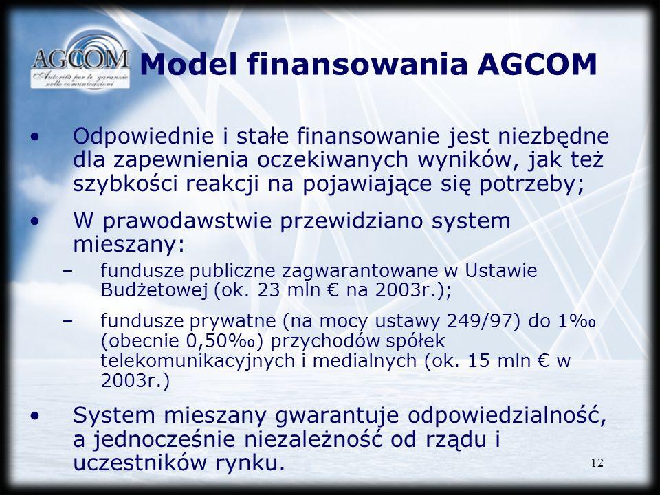 12 Model finansowania AGCOM Odpowiednie i stałe finansowanie jest niezbędne dla zapewnienia oczekiwanych wyników, jak też szybkości reakcji na pojawia