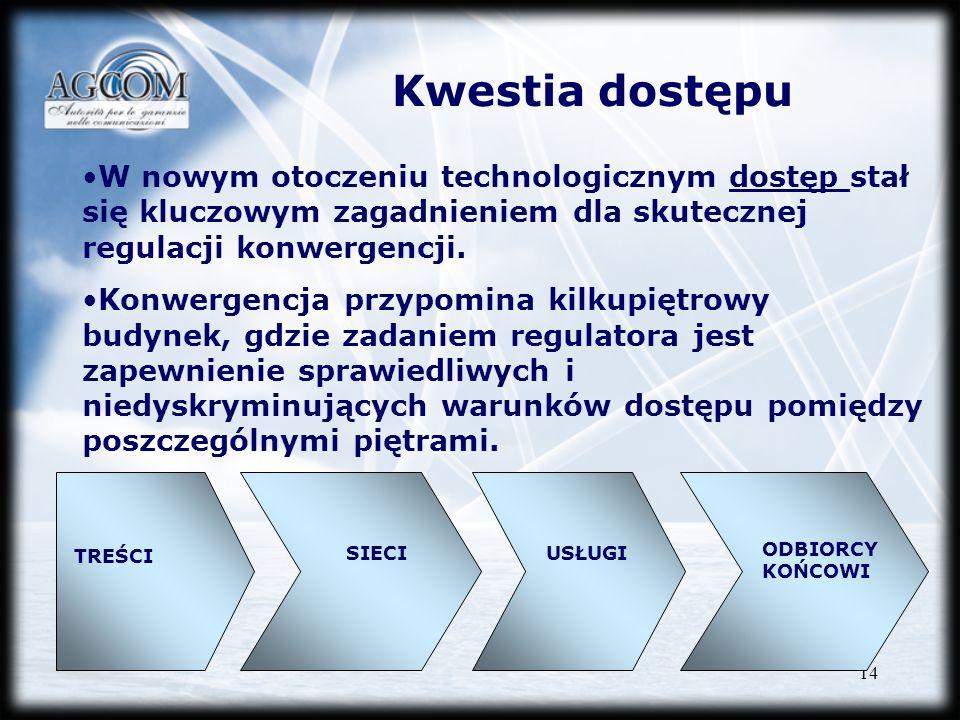14 Kwestia dostępu W nowym otoczeniu technologicznym dostęp stał się kluczowym zagadnieniem dla skutecznej regulacji konwergencji. Konwergencja przypo