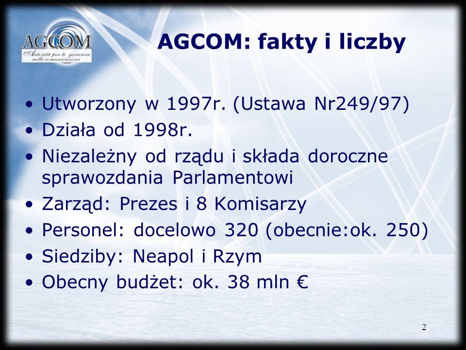 2 AGCOM: fakty i liczby Utworzony w 1997r. (Ustawa Nr249/97) Działa od 1998r. Niezależny od rządu i składa doroczne sprawozdania Parlamentowi Zarząd: