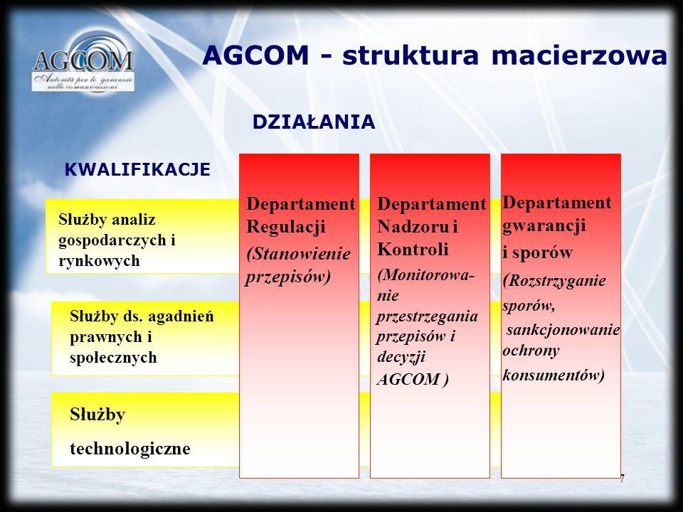 7 AGCOM - struktura macierzowa Służby technologiczne Służby ds. agadnień prawnych i społecznych Departament Regulacji (Stanowienie przepisów) Służby a