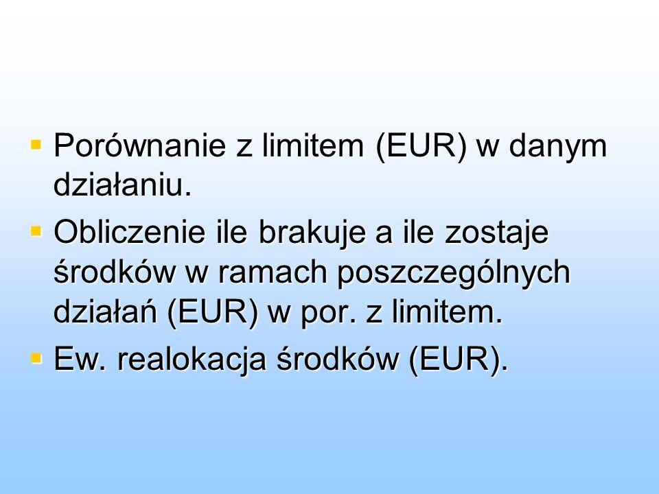 Porównanie z limitem (EUR) w danym działaniu. Porównanie z limitem (EUR) w danym działaniu.
