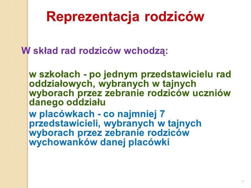 7 Reprezentacja rodziców 7 W skład rad rodziców wchodzą: w szkołach - po jednym przedstawicielu rad oddziałowych, wybranych w tajnych wyborach przez z