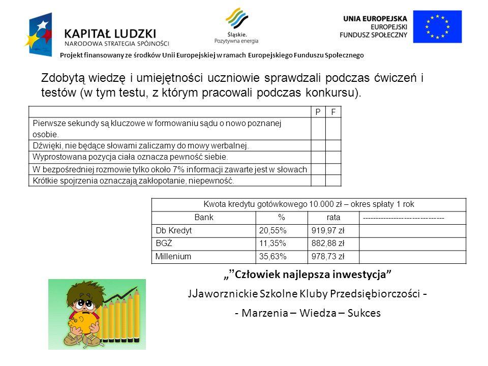 Projekt finansowany ze środków Unii Europejskiej w ramach Europejskiego Funduszu Społecznego Człowiek najlepsza inwestycja J J aworznickie Szkolne Klu