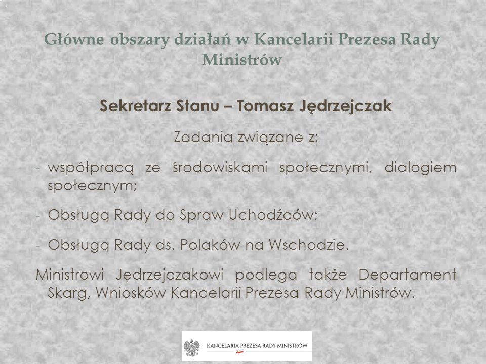 Główne obszary działań w Kancelarii Prezesa Rady Ministrów Sekretarz Stanu – Tomasz Jędrzejczak Zadania związane z: - współpracą ze środowiskami społe